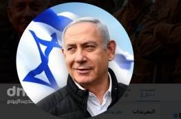 بنيامين نتنياهو : الفلسطينيون أصلهم من اوروبا