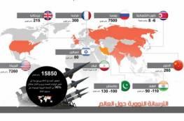 تسيطر عليها روسيا وأمريكا إنفوغراف حديث اليوم: الترسانة النووية حول العالم