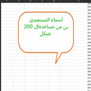 من خلال الرابط برقم الهوية... أسماء المستفيديين من مساعدة 200 ش في قطاع غزة