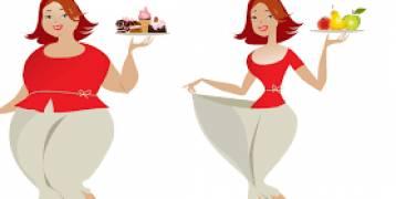 7 عوامل لاختيار الرجيم الأنسب لجسمك...ليست كلّها مناسبة لك،